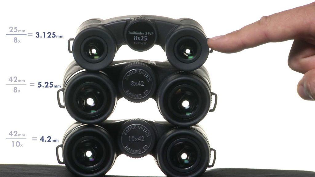 راهنمای خرید دوربین چشمی
